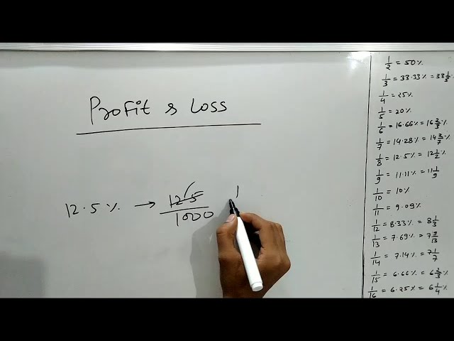 Profit and loss tricks for ssc, banking, railway
