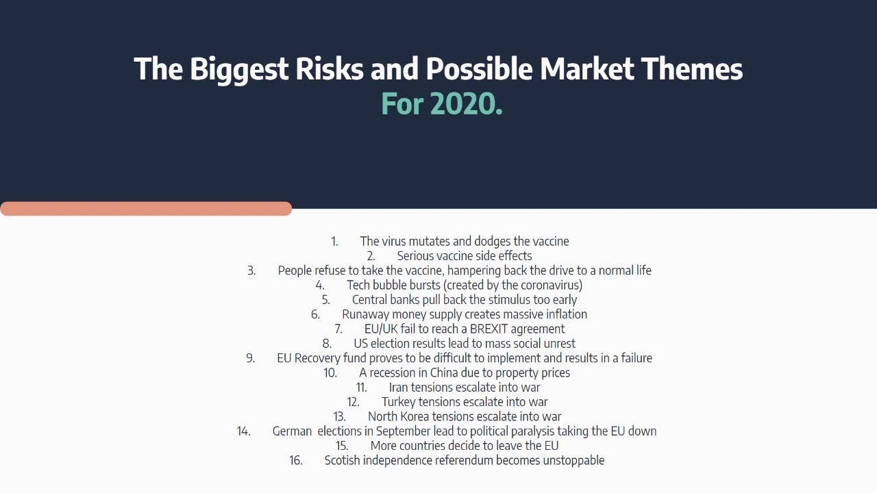 The BIGGEST Risks & Market Themes in 2021