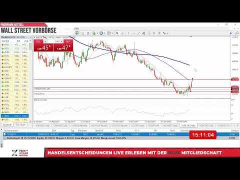 03.03. Wall Street Vorbörse/Handelsrückblick - US Märkte, Aktien, Gold, Devisen und mehr