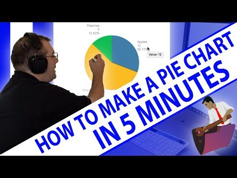 How To Make A Pie Chart In 5 Minutes-FileMaker Charts-FileMaker Videos