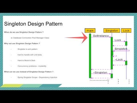 Java Interview : Singleton design pattern