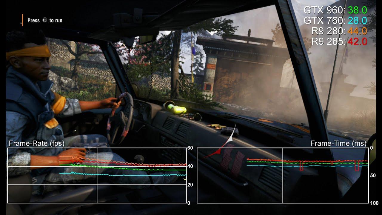 Nvidia GeForce GTX 960 review • Eurogamer net