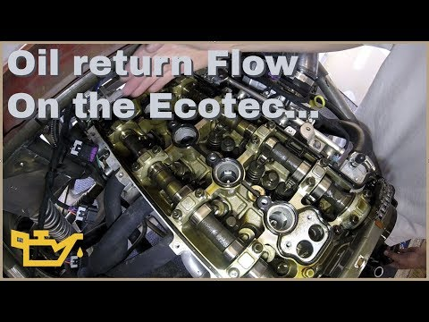 Giving The Ecotec Some Love.