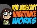 How Javascript Inheritance Works