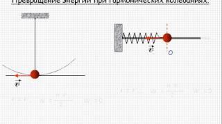 Превращение энергии при гармонических колебаниях  Урок 117
