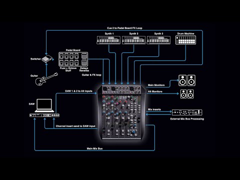 SSL SiX for Music Production