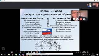 Ирина Мухина  Координаты успеха в условиях неопределенности