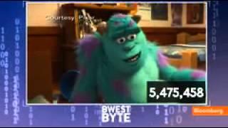 BREAKING - How Pixar