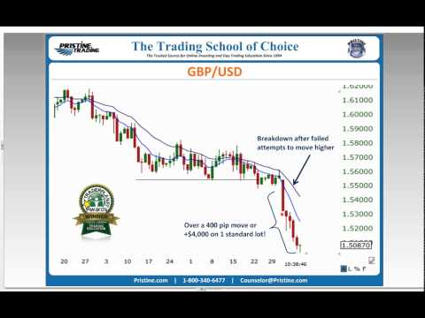 Discover How You Can Trade the Forex Market as Prop Trader by Pristine Trading