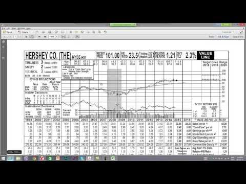 Технический анализ (Forex, товарный, фондовый рынок) Ч. 1