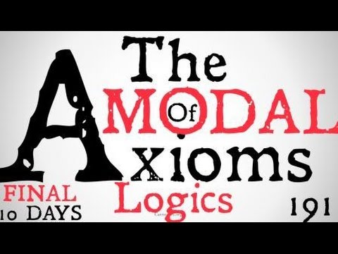 Axioms of Modal Logics (Summary)