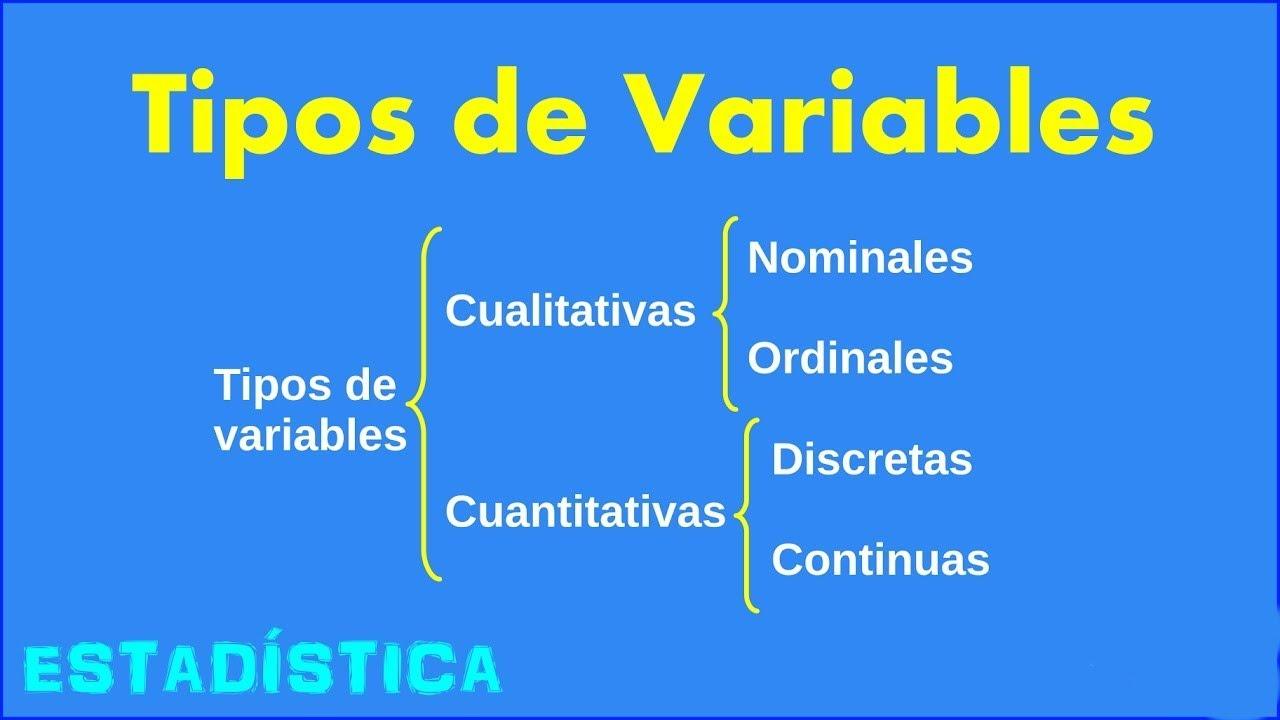 Tipos De Variables Estadistica Para La Investigaci 243 N