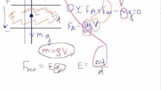 Заряд шарика ЕГЭ досрочный .физика с4