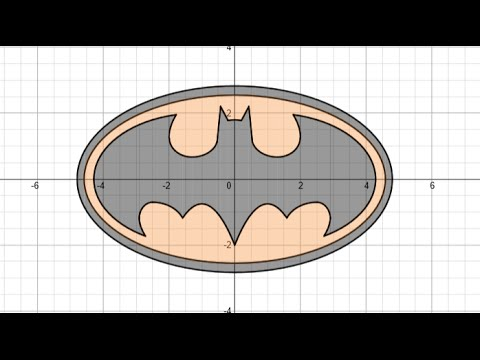 Quick And Easy Batman Graph Graph 10 Youtube