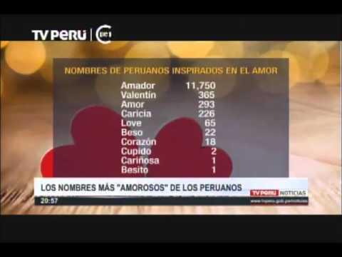 Los nombres más amorosos de los peruanos