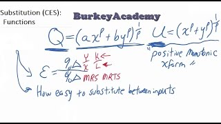 CES Intro: Constant Elasticity of Substitution Utility/Production Functions