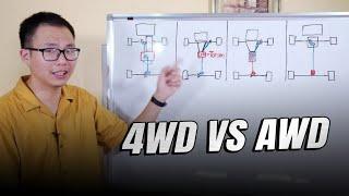 Dẫn động 4WD và AWD: Hai cái này không giống nhau! | Đường 2 Chiều.