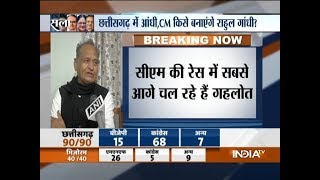 Rajasthan results: Decision on CM face by afternoon, says Ashok Gehlot
