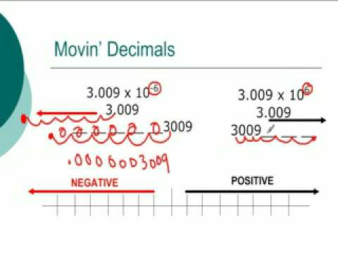 Scientific Notation To Standard Notation Youtube