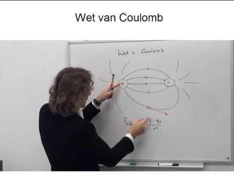 Elektriciteit en magnetisme 1: lading en de wet van Coulomb