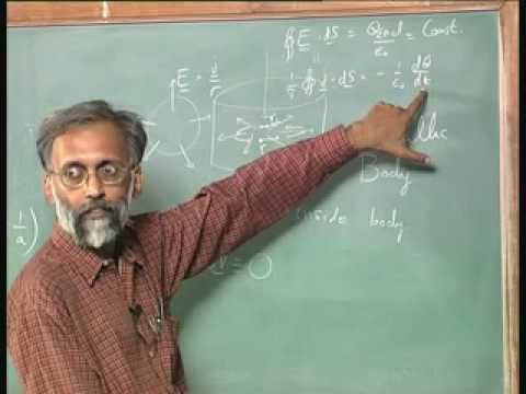 Lecture-9-Energy in the Field