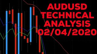 AUDUSD AND WHY WE TOOK A LONG POSITION (FOREX)