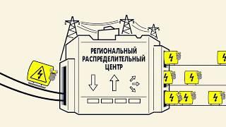 Как электроэнергия попадает в наши дома?