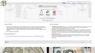 Conversor de Peso a Dólar y Viceversa (PSeInt)▐ RockoAtos