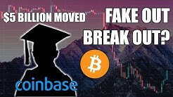 Bitcoin Rally's Past $4k While Coinbase Moved $5 BILLION in Crypto | Todays Crypto News
