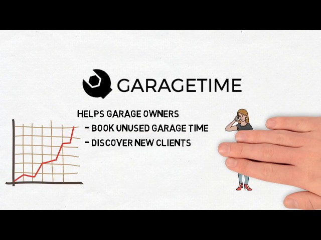 This Airbnb For Diy Garage E Lets You Wrench In Random People S Garages