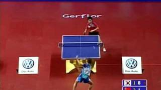 Park Mi Young vs Feng Tianwei (2009 Women