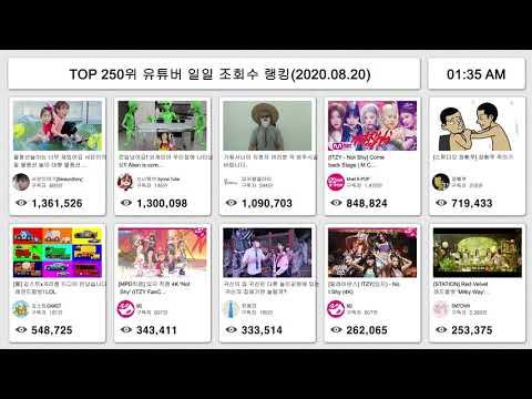 top-250-유튜버-일일-조회수-랭킹(2020.08.20)