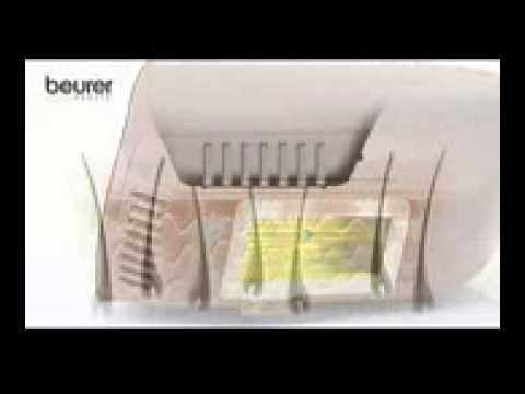 Beurer Ipl 10000 Plus Salonpro System Permanent Hair