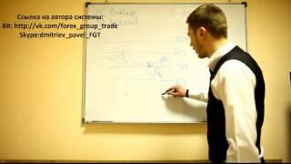 Форекс видео обучение №6