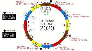 ¿Cómo les irá a los Signos del Zodiaco en el 2020? | Rubén Jungbluth