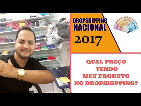 Qual preço devo vender meu produto em dropshipping? Formula Top Fornecedores