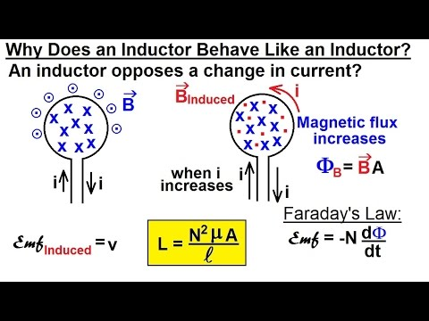 Electrical Engineering: Ch 7: Inductors (2 of 20) Why Does an Inductor Behave Like an Inductor?
