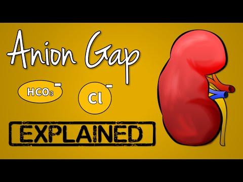Anion Gap EXPLAINED