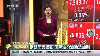 [国际财经报道]伊朗突破浓缩铀丰度限制 伊朗局势紧张 避险资产受投资者青睐| CCTV财经