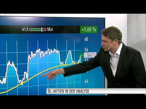 "Experte Küfner zum ""OPEC-Showdown"""