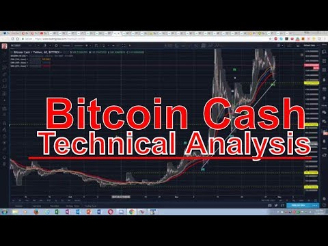 Bitcoin Cash To USD And Bitcoin...