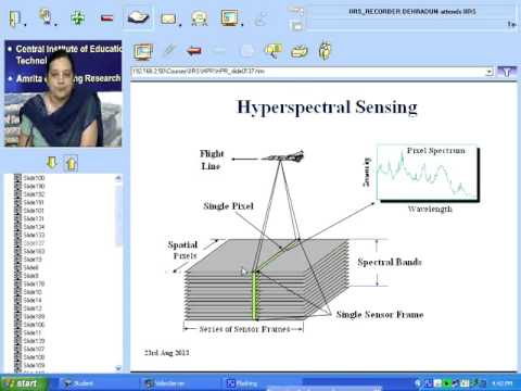 i  Hyperspectral Remote Sensing