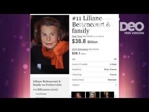 The Worlds Billionaires 2016 | forbes list