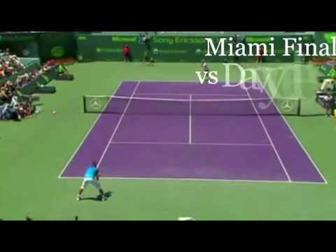Tribute to Rafael Nadal 2014 : His Miami Masters History ᴴᴰ