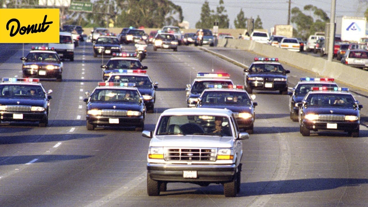 Top  Police Car Chases