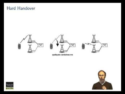 Réseaux cellulaires : Principes généraux du handover