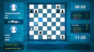 Chess Game Analysis: 0o0o - Guest32587865 : 1-0 (By ChessFriends.com)