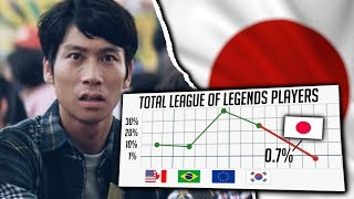 Why JAPAN Dislikes League of Legends