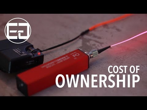 Cost of Ownership - Laser Wire™ VS. EL Wire