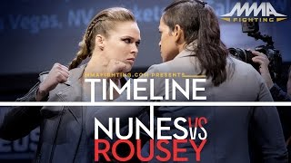 Amanda Nunes vs. Ronda Rousey Timeline